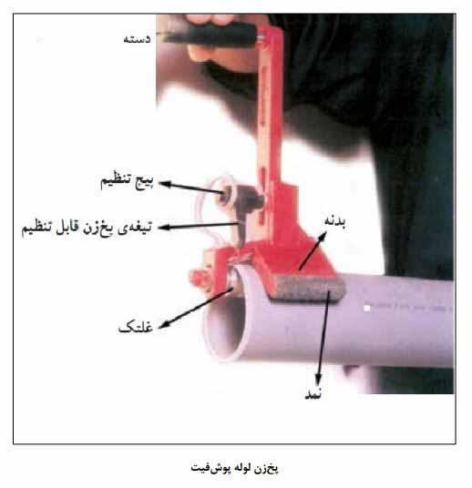جدول وزن و ضخامت لوله های پلیکا PVC